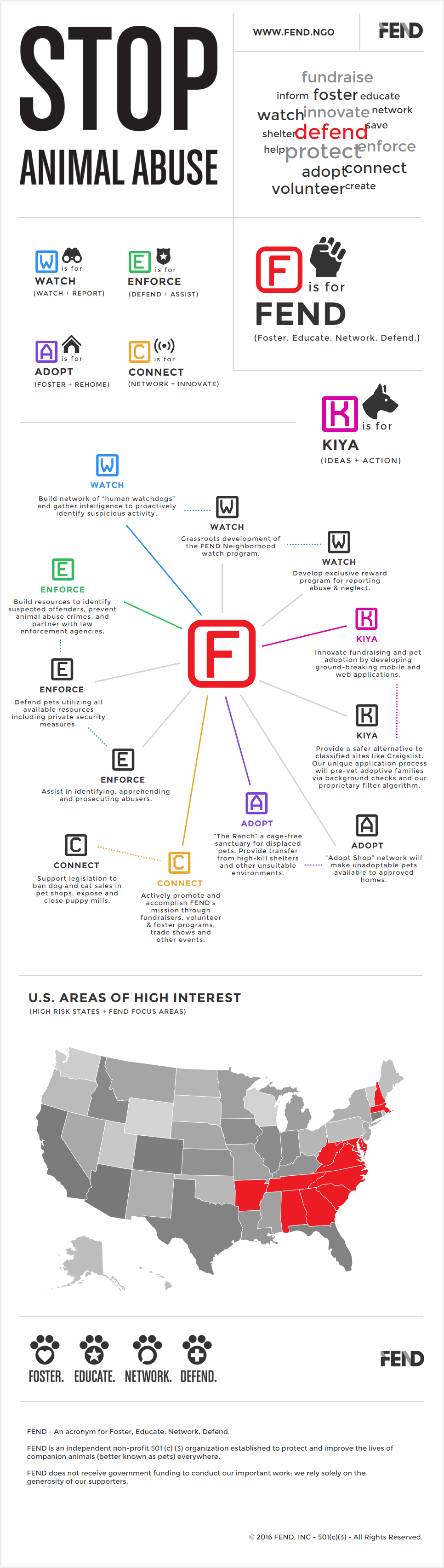 What is FEND? - Infographic